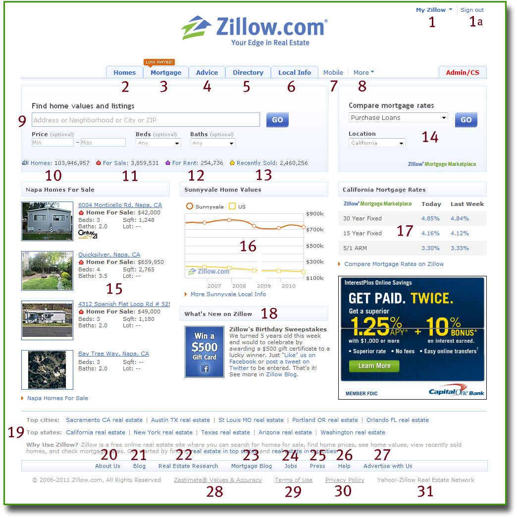 Zillow quick tour and navigation internetarian and web for Zillow site