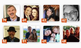 Klout Friends
