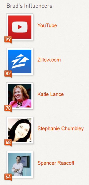 klout influencers
